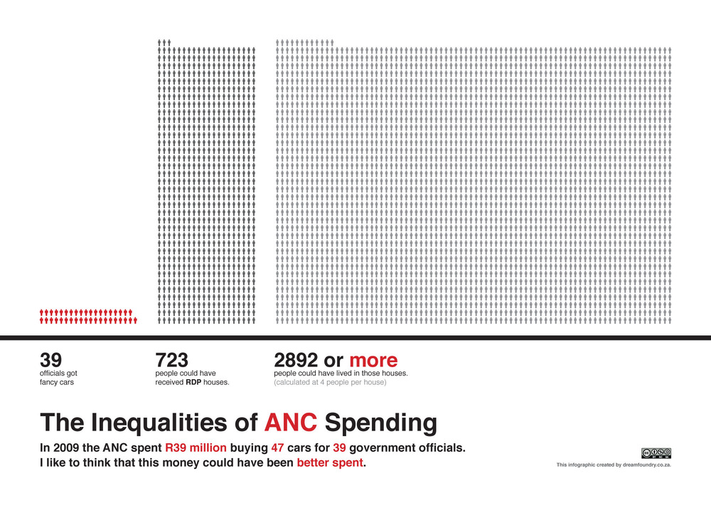 in case you missed it : why the ANC will one day loose the vote…